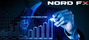 Is Nord FX a Brokerage Firm We Can Truly Rely On?